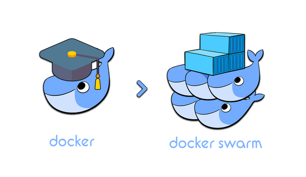 Graduating from Docker to Docker Swarm